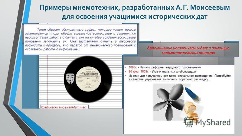 Примеры мнемотехник, разработанных А.Г. Моисеевым для освоения учащимися исторических дат