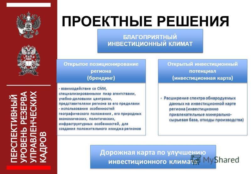ПРОЕКТНЫЕ РЕШЕНИЯ БЛАГОПРИЯТНЫЙ ИНВЕСТИЦИОННЫЙ КЛИМАТ Открытое позиционирование региона (брендинг) - Открытое позиционирование региона (брендинг) - Открытый инвестиционный потенциал (инвестиционная карта) Открытый инвестиционный потенциал (инвестицио