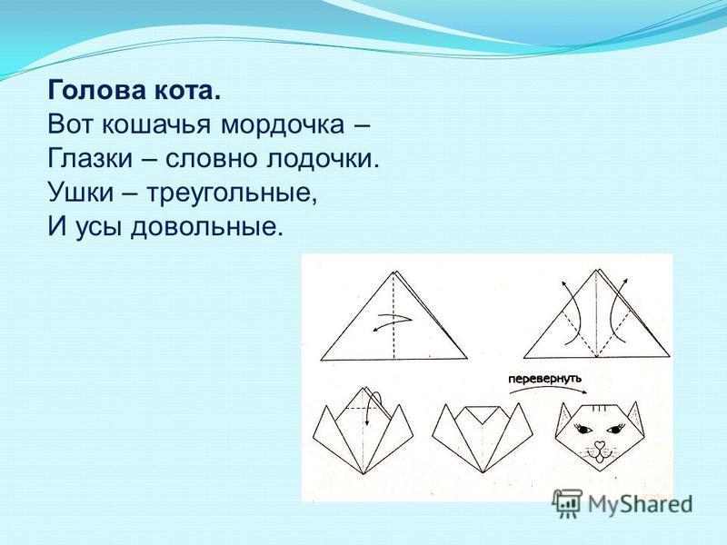 Использование оригами -ФОРМИРУЕТ ВООБРАЖЕНИЕ И АККУРАТНОСТЬ; -РАЗВИВАЕТ ЛОВКОСТЬ ПАЛЬЦЕВ И КИСТЕЙ РУК РЕБЁНКА.