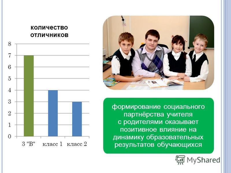 формирование социального партнёрства учителя с родителями оказывает позитивное влияние на динамику образовательных результатов обучающихся