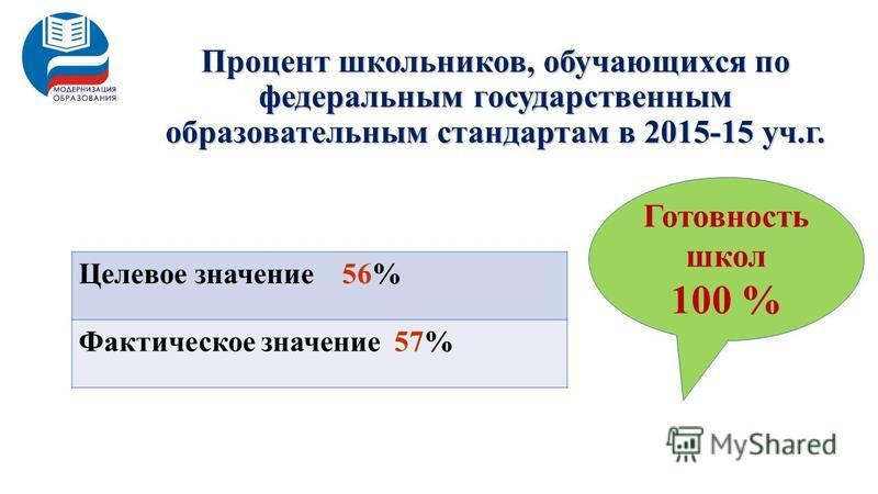 Процент школьников, обучающихся по федеральным государственным образовательным стандартам в 2015-15 уч.г. Целевое значение 56% Фактичешское значение 57% Готовность школ 100 %