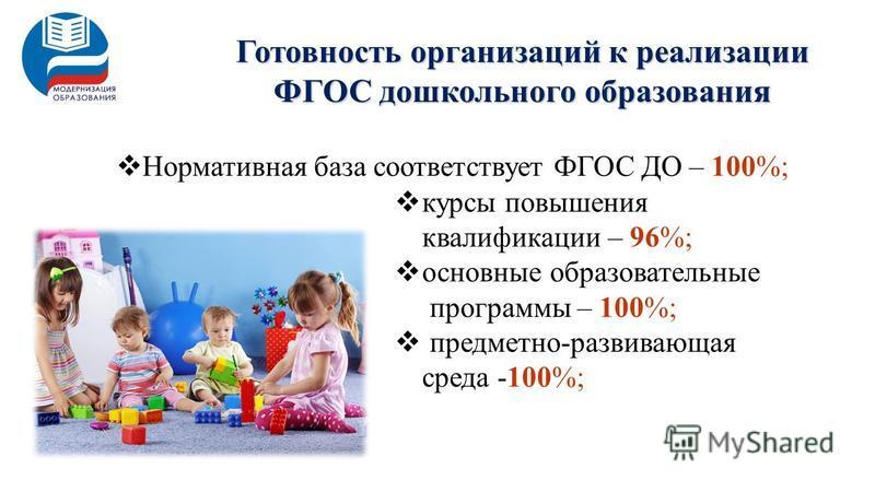 Нормативная база соответствует ФГОС ДО – 100%; Готовность организаций к реализации ФГОС дошкольного образования курсы повышения квалификации – 96%; основные образовательные программы – 100%; предметно-развивающая среда -100%;