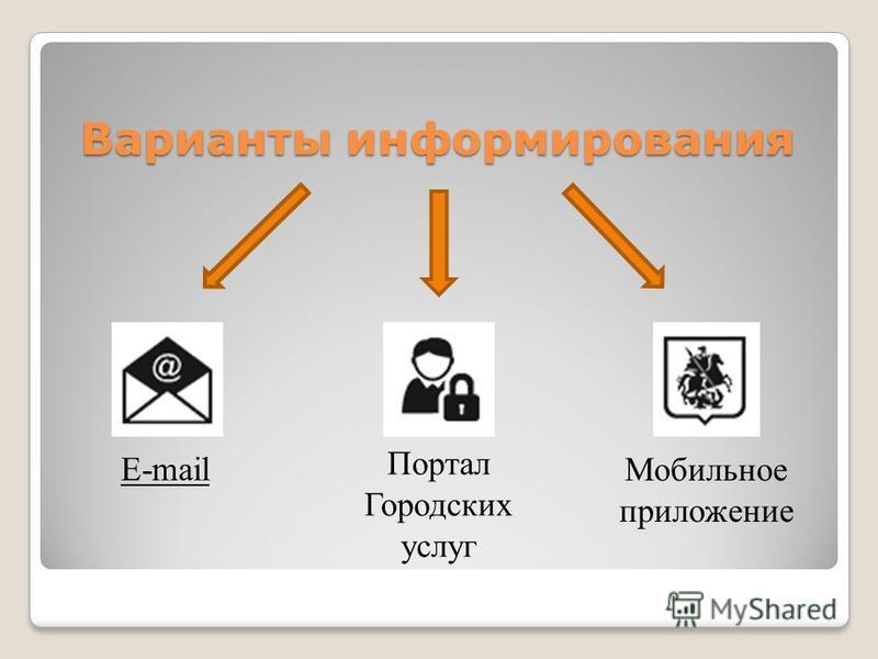 Варианты информирования E-mail Портал Городских услуг Мобильное приложение