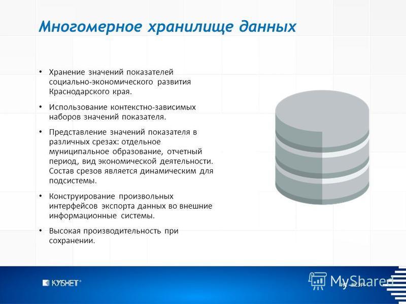ИС «МСЭР» Многомерное хранилище данных Хранение значений показателей социально-экономического развития Краснодарского края. Использование контекстно-зависимых наборов значений показателя. Представление значений показателя в различных срезах: отдельно