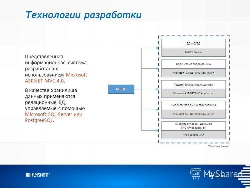 ИС «МСЭР» Технологии разработки Представленная информационная система разработана с использованием Microsoft ASP.NET MVC 4.0. В качестве хранилища данных применяются реляционные БД, управляемые с помощью Microsoft SQL Server или PostgreeSQL. МСЭР БД