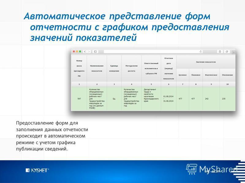 ИС «МСЭР» Автоматическое представление форм отчетности с графиком предоставления значений показателей Предоставление форм для заполнения данных отчетности происходит в автоматическом режиме с учетом графика публикации сведений.