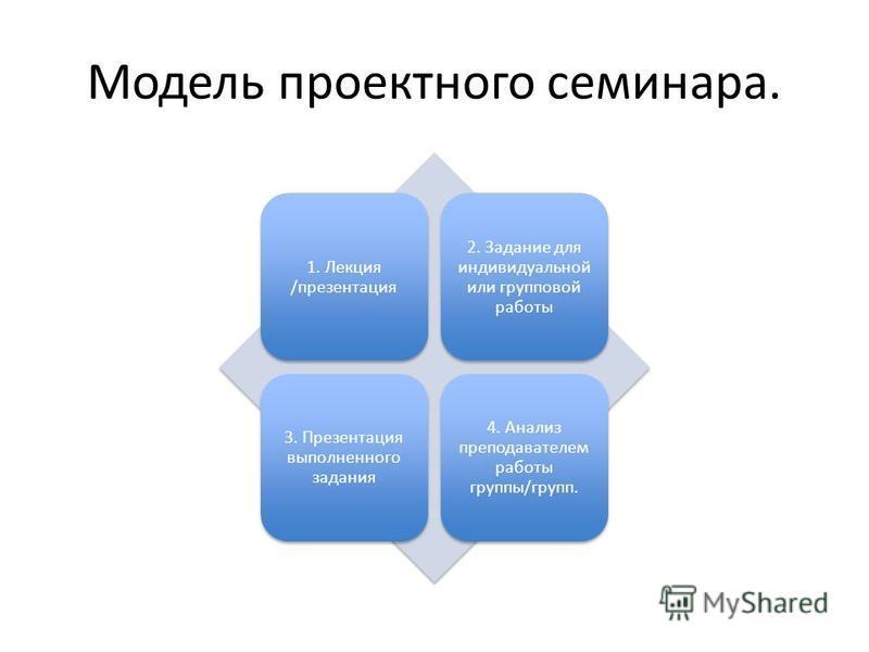 Модель проектного семинара. 1. Лекция /презентация 2. Задание для индивидуальной или групповой работы 3. Презентация выполненного задания 4. Анализ преподавателем работы группы/групп.