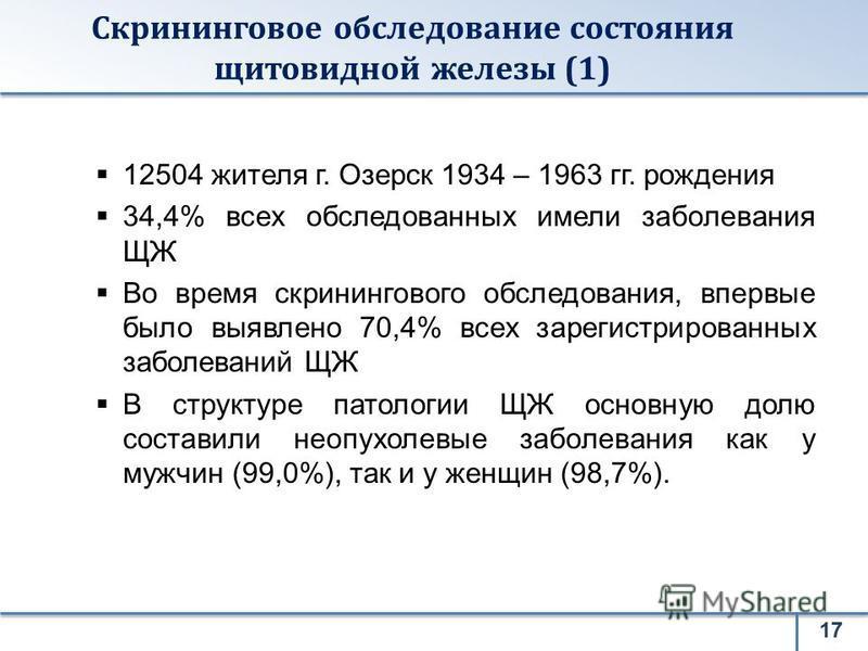 Скрининговое обследование состояния щитовидной железы (1) 12504 жителя г. Озерск 1934 – 1963 гг. рождения 34,4% всех обследованных имели заболевания ЩЖ Во время скринингового обследования, впервые было выявлено 70,4% всех зарегистрированных заболеван