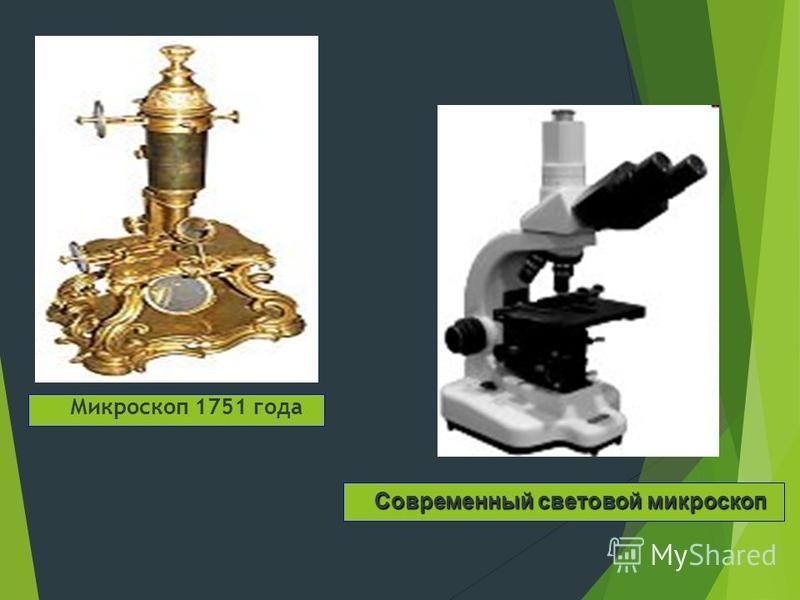 Микроскоп 1751 года Современный световой микроскоп Современный световой микроскоп