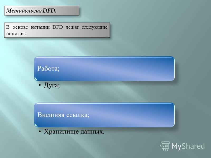 Методология DFD. В основе нотации DFD лежат следующие понятия: Работа; Дуга; Внешняя ссылка; Хранилище данных.