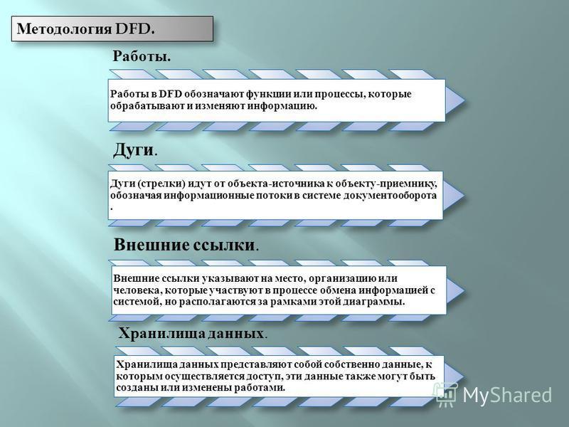 Методология DFD. Работы. Работы в DFD обозначают функции или процессы, которые обрабатывают и изменяют информацию. Дуги. Дуги (стрелки) идут от объекта-источника к объекту-приемнику, обозначая информационные потоки в системе документооборота. Внешние
