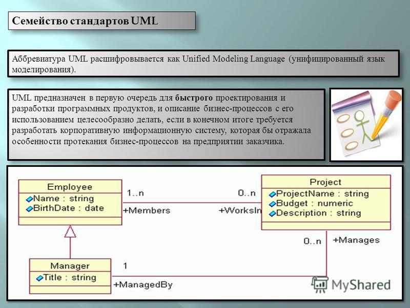Семейство стандартов UML Аббревиатура UML расшифровывается как Unified Modeling Language (унифицированный язык моделирования). UML предназначен в первую очередь для быстрого проектирования и разработки программных продуктов, и описание бизнес-процесс