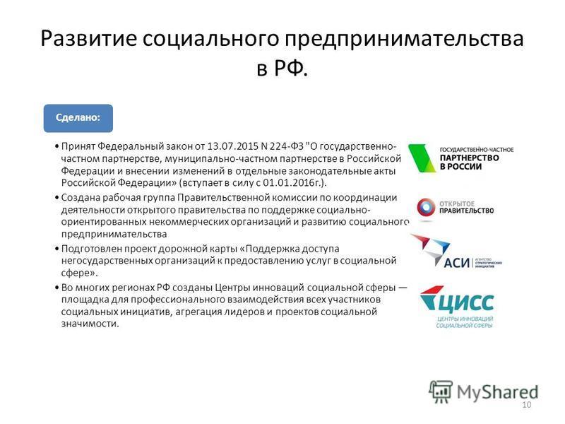 Развитие социального предпринимательства в РФ. Сделано: Принят Федеральный закон от 13.07.2015 N 224-ФЗ