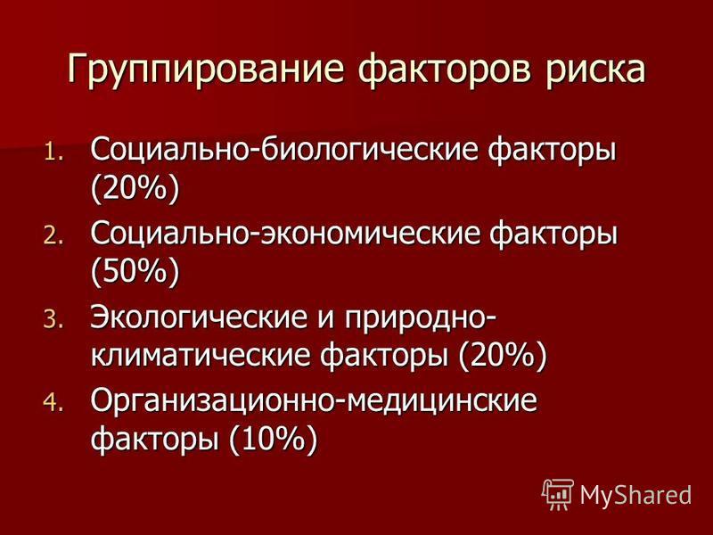 Группирование факторов риска 1. Социально-биологические факторы (20%) 2. Социально-экономические факторы (50%) 3. Экологические и природно- климатические факторы (20%) 4. Организационно-медицинские факторы (10%)