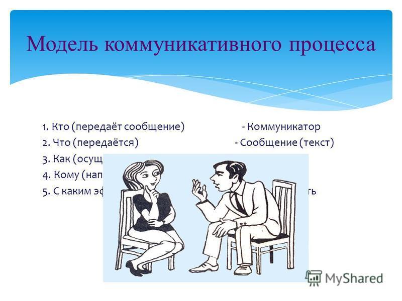 1. Кто (передаёт сообщение) - Коммуникатор 2. Что (передаётся) - Сообщение (текст) 3. Как (осуществляется передача) - Канал связи 4. Кому (направлено сообщение) - Реципиент 5. С каким эффектом - Эффективность Модель коммуникативного процесса