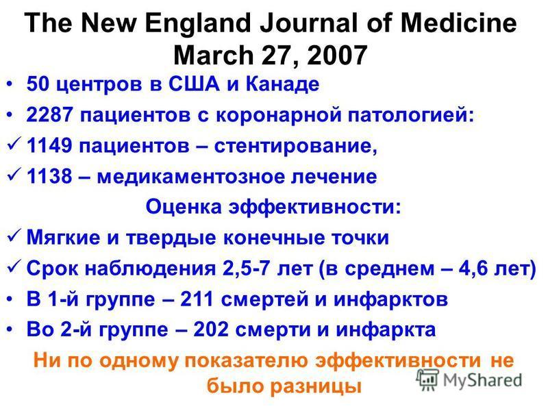 The New England Journal of Medicine March 27, 2007 50 центров в США и Канаде 2287 пациентов с коронарной патологией: 1149 пациентов – стентирование, 1138 – медикаментозное лечение Оценка эффективности: Мягкие и твердые конечные точки Срок наблюдения