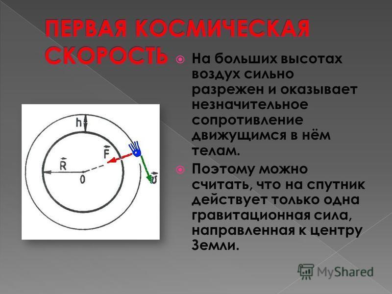 На больших высотах воздух сильно разрежен и оказывает незначительное сопротивление движущимся в нём телам. Поэтому можно считать, что на спутник действует только одна гравитационная сила, направленная к центру Земли.