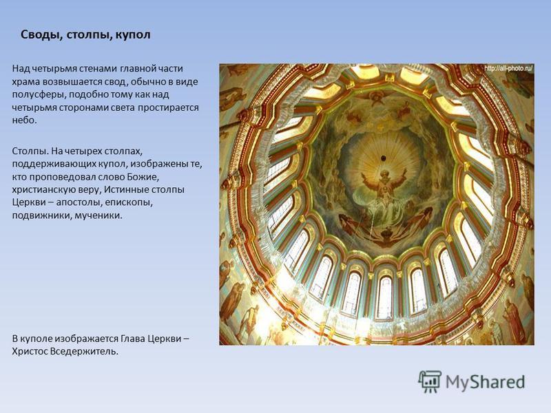 Своды, столпы, купол Над четырьмя стенами главной части храма возвышается свод, обычно в виде полусферы, подобно тому как над четырьмя сторонами света простирается небо. Столпы. На четырех столпах, поддерживающих купол, изображены те, кто проповедова