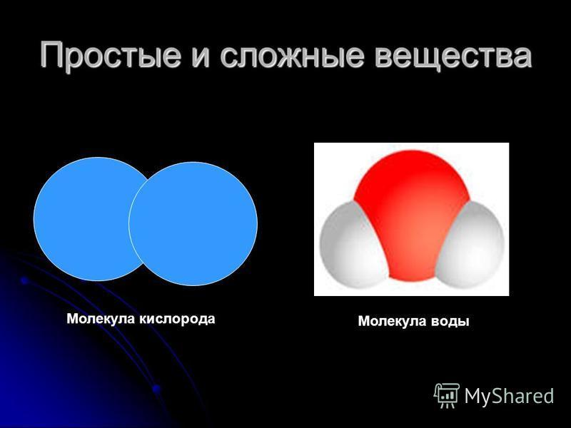 Простые и сложные вещества Молекула кислорода Молекула воды