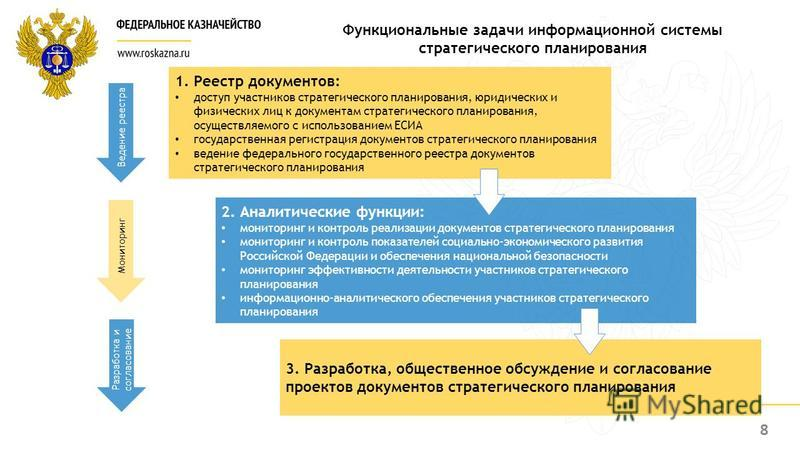 8 1. Реестр документов: доступ участников стратегического планирования, юридических и физических лиц к документам стратегического планирования, осуществляемого с использованием ЕСИА государственная регистрация документов стратегического планирования