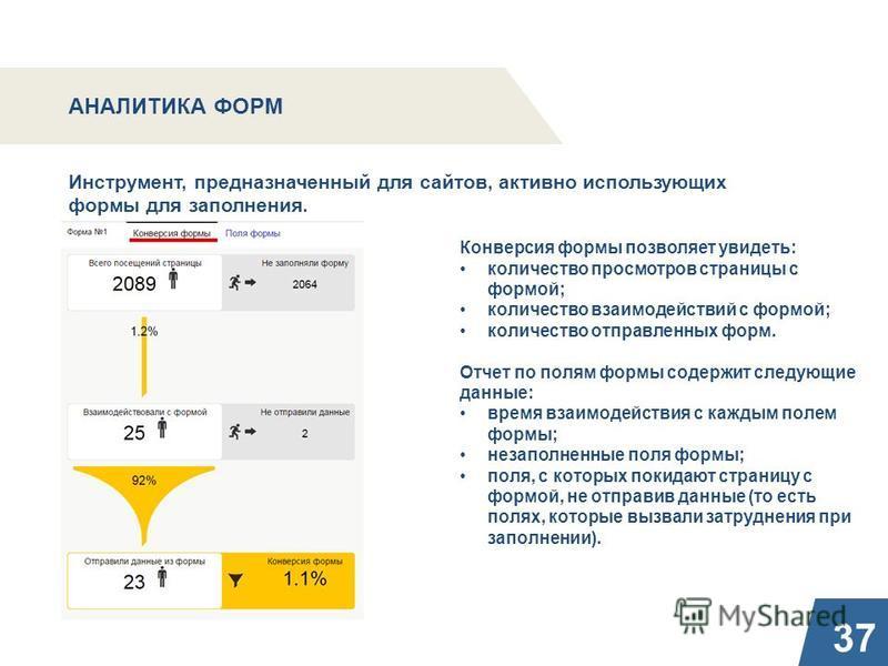 37 АНАЛИТИКА ФОРМ Инструмент, предназначенный для сайтов, активно использующих формы для заполнения. Конверсия формы позволяет увидеть: количество просмотров страницы с формой; количество взаимодействий с формой; количество отправленных форм. Отчет п