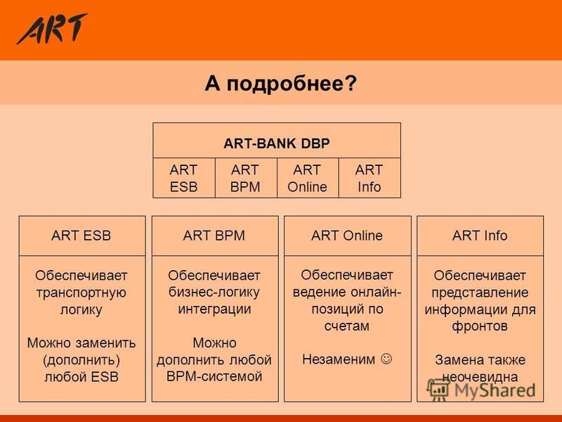 А подробнее? ART-BANK DBP ART ESB ART BPM ART Online ART Info Обеспечивает транспортную логику Можно заменить (дополнить) любой ESB Обеспечивает бизнес-логику интеграции Можно дополнить любой BPM-системой Обеспечивает ведение онлайн- позиций по счета