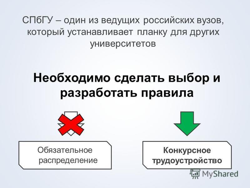 Обязательное распределение Конкурсное трудоустройство Необходимо сделать выбор и разработать правила СПбГУ – один из ведущих российских вузов, который устанавливает планку для других университетов