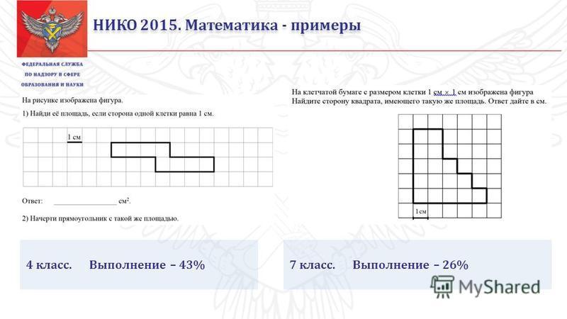 НИКО 2015. Математика - примеры 4 класс. Выполнение – 43%7 класс. Выполнение – 26%