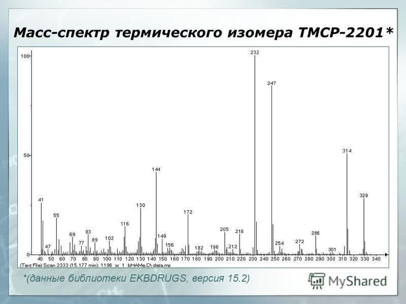 Масс-спектр термического изомера TMCP-2201* *(данные библиотеки EKBDRUGS, версия 15.2)