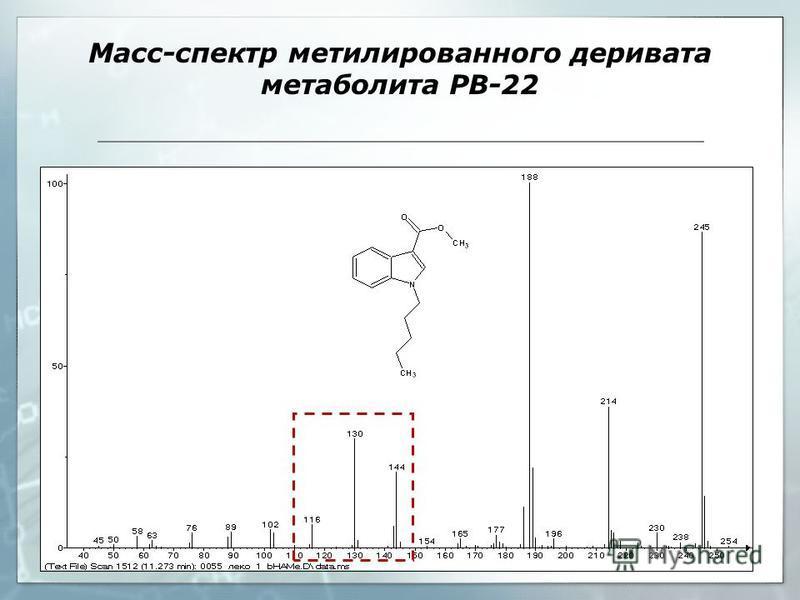 Масс-спектр метилированного деривата метаболита PB-22