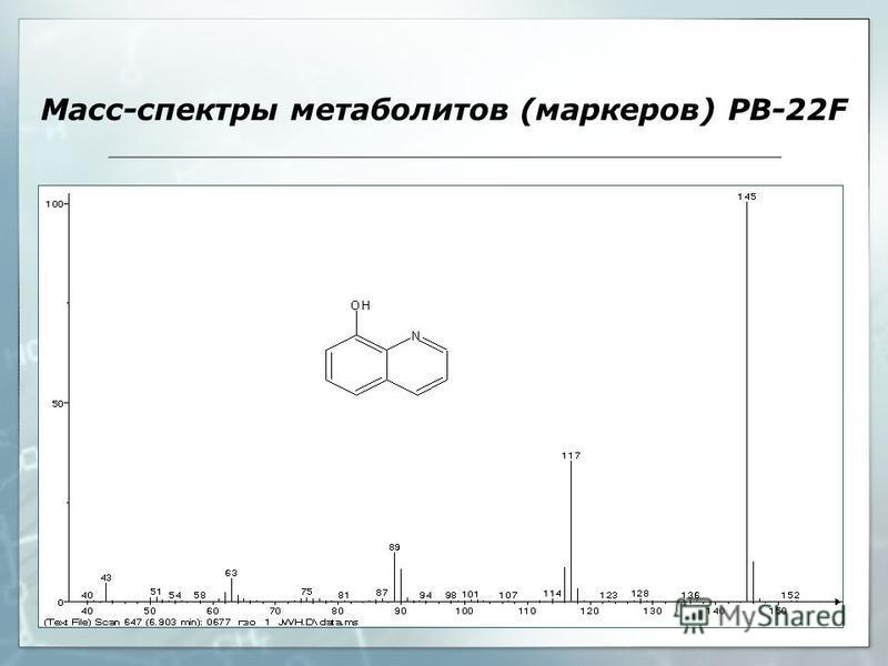 Масс-спектры метаболитов (маркеров) PB-22F