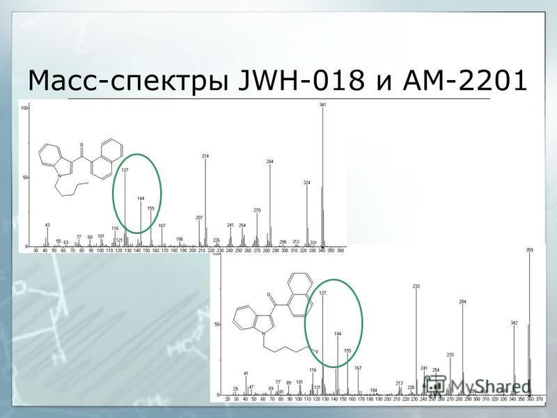 Масс-спектры JWH-018 и AM-2201