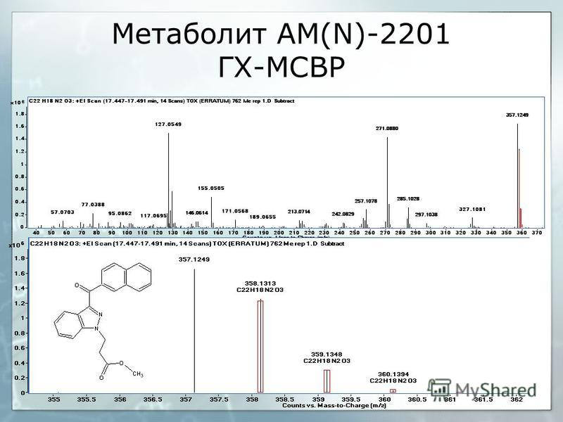 Метаболит AM(N)-2201 ГХ-МСВР