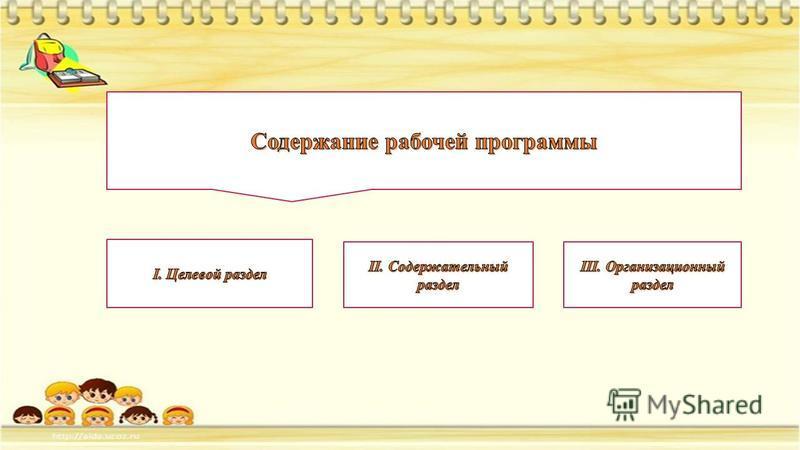 Содержание рабочей программы I. Целевой раздел II. Содержательный раздел III. Организационный раздел 1.1 Пояснительная записка 1.2 Планируемые результаты освоения Программы 2.1 Содержание образовательной деятельности по освоению детьми образовательны