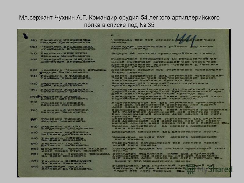 Мл.сержант Чухнин А.Г. Командир орудия 54 лёгкого артиллерийского полка в списке под 35