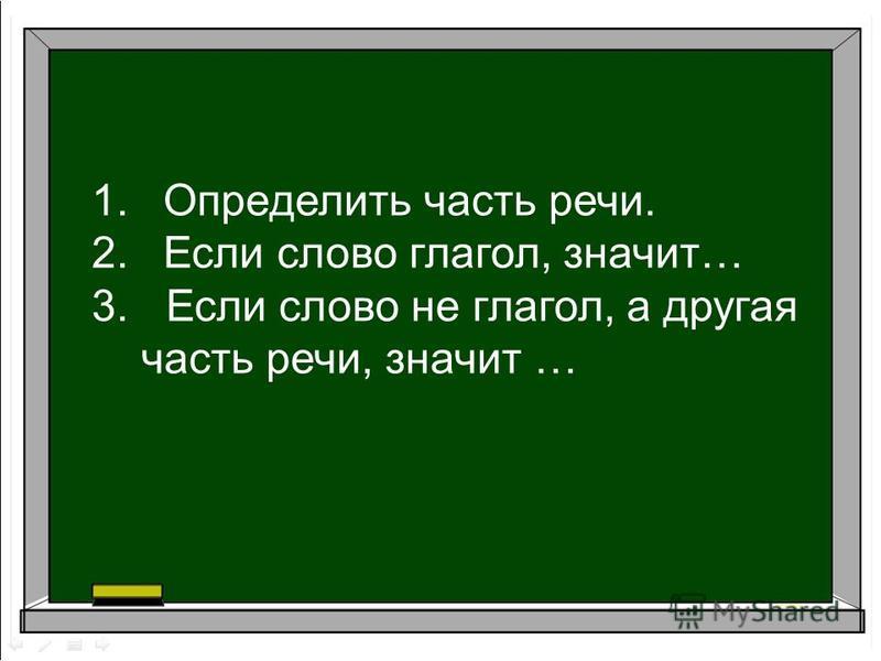 1. Определить часть речи. 2. Если слово глагол, значит… 3. Если слово не глагол, а другая часть речи, значит …