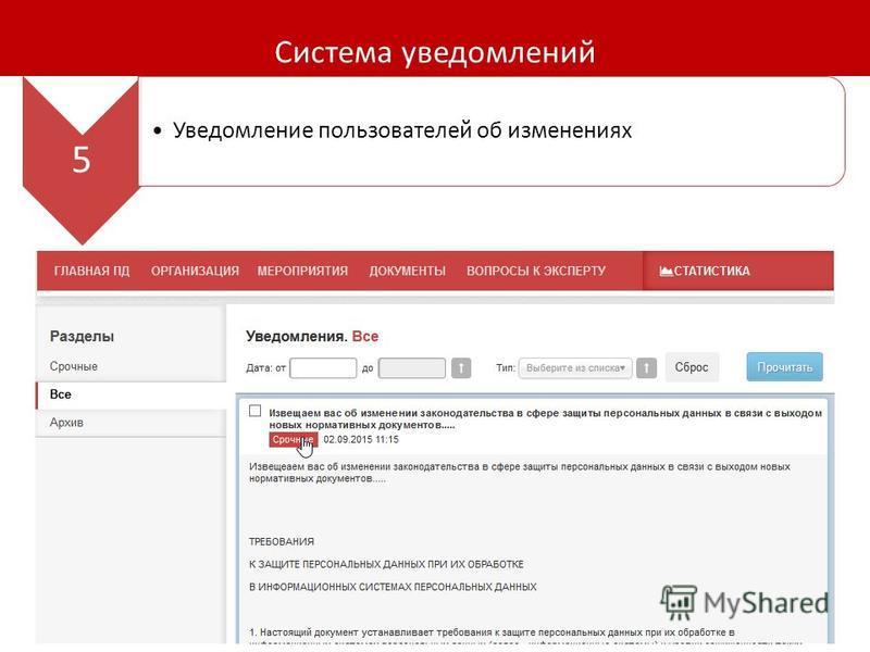 Система уведомлений 5 Уведомление пользователей об изменениях