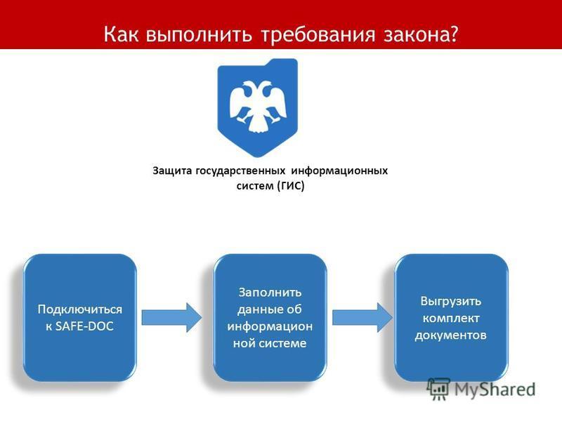 Как выполнить требования закона? Защита государственных информационных систем (ГИС) Подключиться к SAFE-DOC Заполнить данные об информационной системе Выгрузить комплект документов
