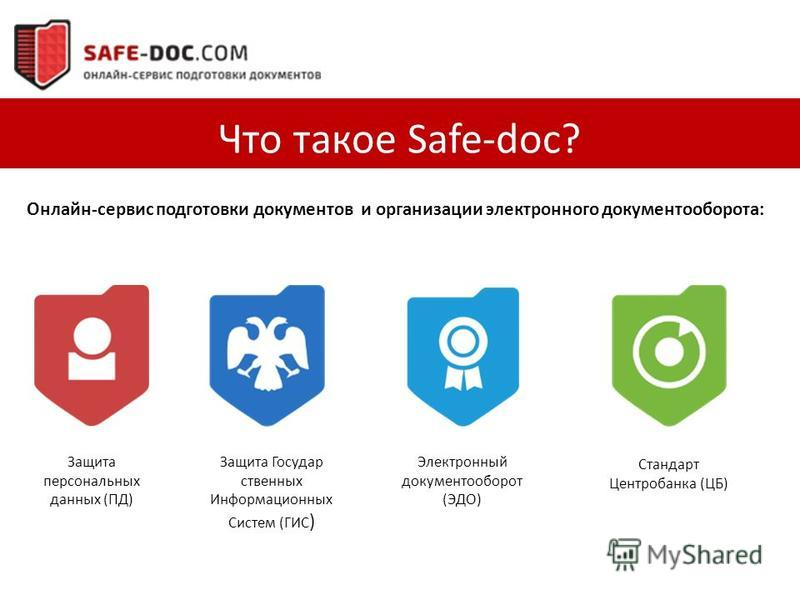 Что такое Safe-doc? Онлайн-сервис подготовки документов и организации электронного документооборота: Защита персональных данных (ПД) Защита Государ ственных Информационных Систем (ГИС ) Электронный документооборот (ЭДО) Стандарт Центробанка (ЦБ)