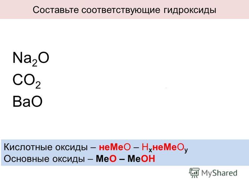 Составьте соответствующие гидроксиды Na 2 O CO 2 ВаО Na +1 OН Н 2 CO 3 Ва +2 ( ОН) 2 Кислотные оксиды – не МеО – Н х не МеО у Основные оксиды – МеО – МеОН
