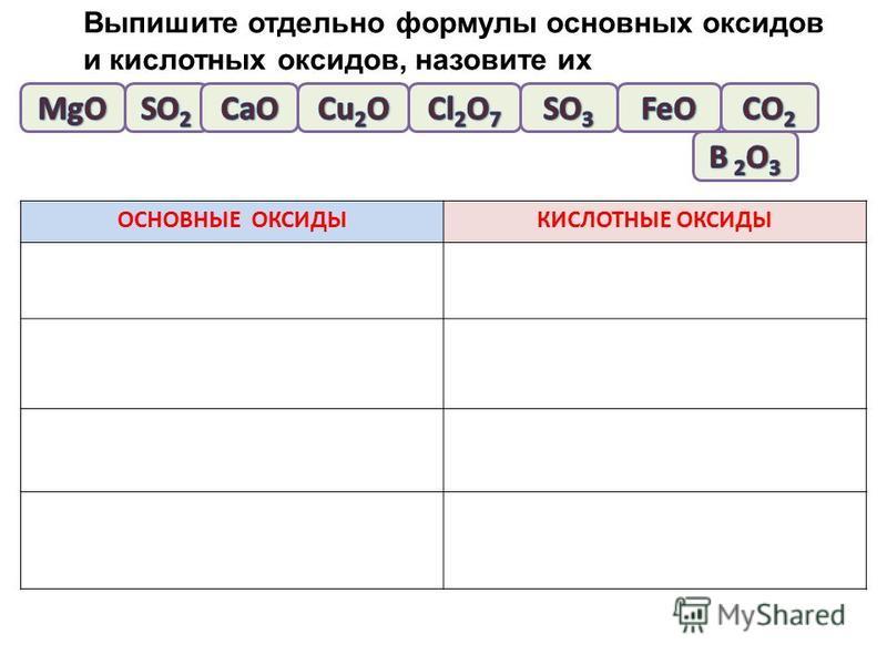 Выпишите отдельно формулы основных оксидов и кислотных оксидов, назовите их ОСНОВНЫЕ ОКСИДЫКИСЛОТНЫЕ ОКСИДЫ