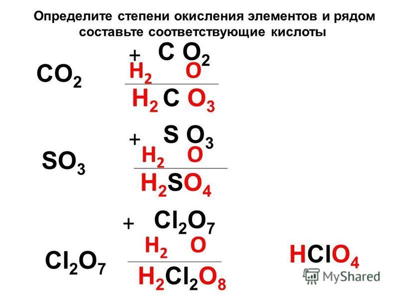 CO 2 SO 3 Сl2O7Сl2O7 H2SO4H2SO4 H2Сl2O8H2Сl2O8 H 2 С O 3 Определите степени окисления элементов и рядом составьте соответствующие кислоты C O2C O2 Н 2 О + S O3S O3 + Сl2O7Сl2O7 + HСlO4HСlO4