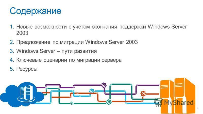 Содержание 2 1. Новые возможности с учетом окончания поддержки Windows Server 2003 2. Предложение по миграции Windows Server 2003 3. Windows Server – пути развития 4. Ключевые сценарии по миграции сервера 5.Ресурсы