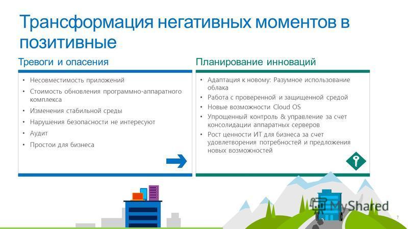 Планирование инноваций Адаптация к новому: Разумное использование облака Работа с проверенной и защищенной средой Новые возможности Cloud OS Упрощенный контроль & управление за счет консолидации аппаратных серверов Рост ценности ИТ для бизнеса за сче