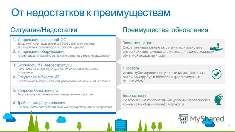 Преимущества обновления 8 От недостатков к преимуществам Экономия затрат Сократите капитальные затраты и максимизируйте инвестиции при помощи виртуализации / консолидации и облачной инфраструктуры Простота Используйте упрощенное управление для локаль