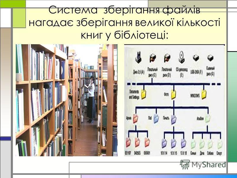Система зберігання файлів нагадає зберігання великої кількості книг у бібліотеці: