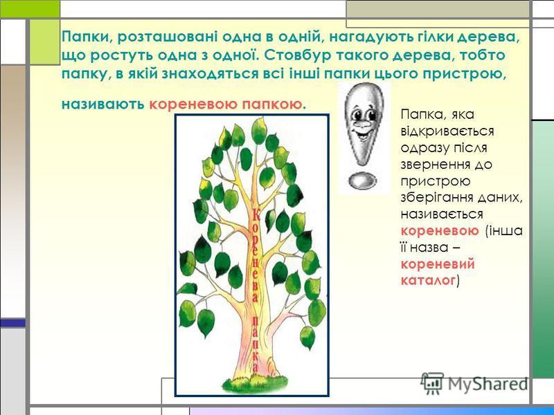 Папки, розташовані одна в одній, нагадують гілки дерева, що ростуть одна з одної. Стовбур такого дерева, тобто папку, в якій знаходяться всі інші папки цього пристрою, називають кореневою папкою. Папка, яка відкривається одразу після звернення до при
