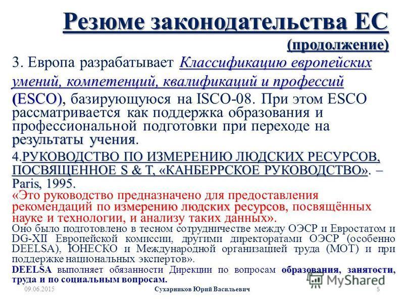 Резюме законодательства ЕС (продолжение) Классификацию европейских умений, компетенций, квалификаций и профессий 3. Европа разрабатывает Классификацию европейских умений, компетенций, квалификаций и профессий (ESCO) результаты учения (ESCO), базирующ