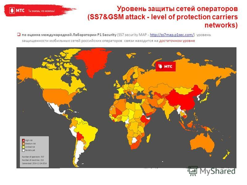 Уровень защиты сетей операторов (SS7&GSM attack - level of protection carriers networks) по оценке международной Лаборатории P1 Security (SS7 security MAP - http://ss7map.p1sec.com/) уровень защищенности мобильных сетей российских операторов связи на