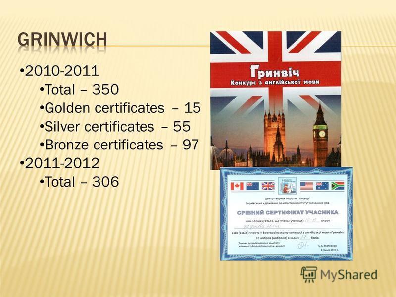 2010-2011 Total – 350 Golden certificates – 15 Silver certificates – 55 Bronze certificates – 97 2011-2012 Total – 306
